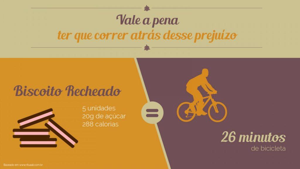 Vale a pena fazer 26 minutos de bicicleta