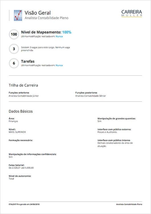 Análise de Cargo | Carreira Muller ETALENT
